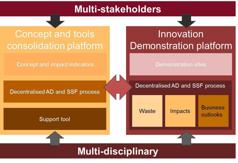 DECISIVE_wk-platforms